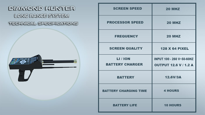 Technical Specifications for DIAMOND HUNTER device