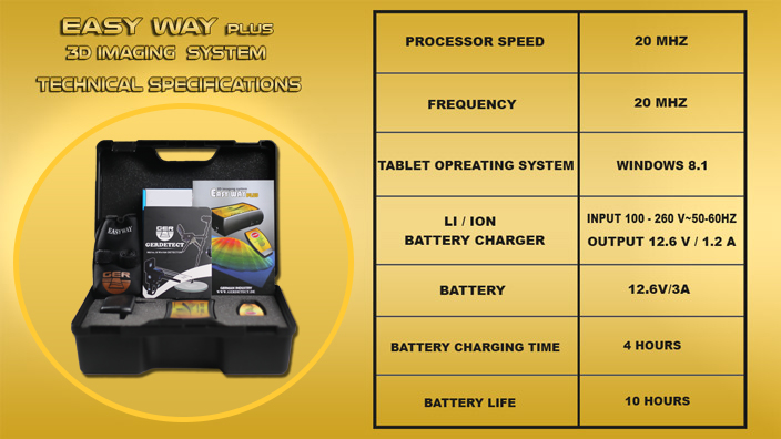 easy way plus technical specifications