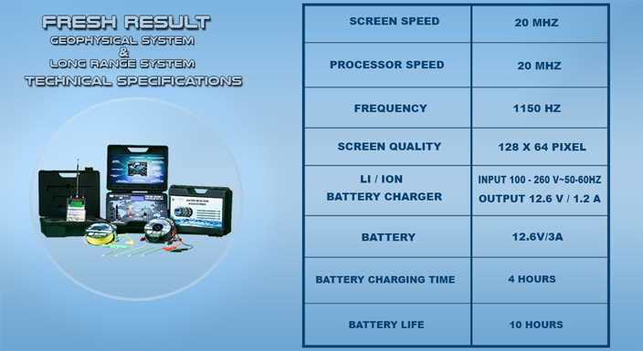 FRESH RESULT 2 System TECHNICAL SPECIFICATIONS