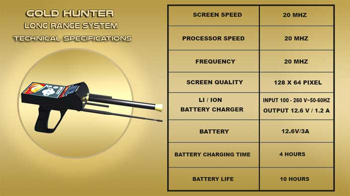 GOLD HUNTER TECHNICAL SPECIFICATION