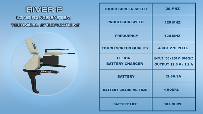 RIVER-F TECHNICAL SPECIFICATIONS