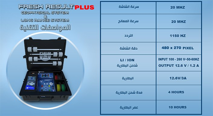 fresh-result-2-systems-plus-technical-specification